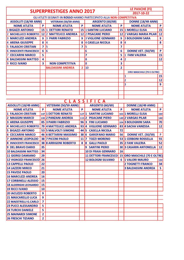 le-panche-22-2-2017-20171-copia